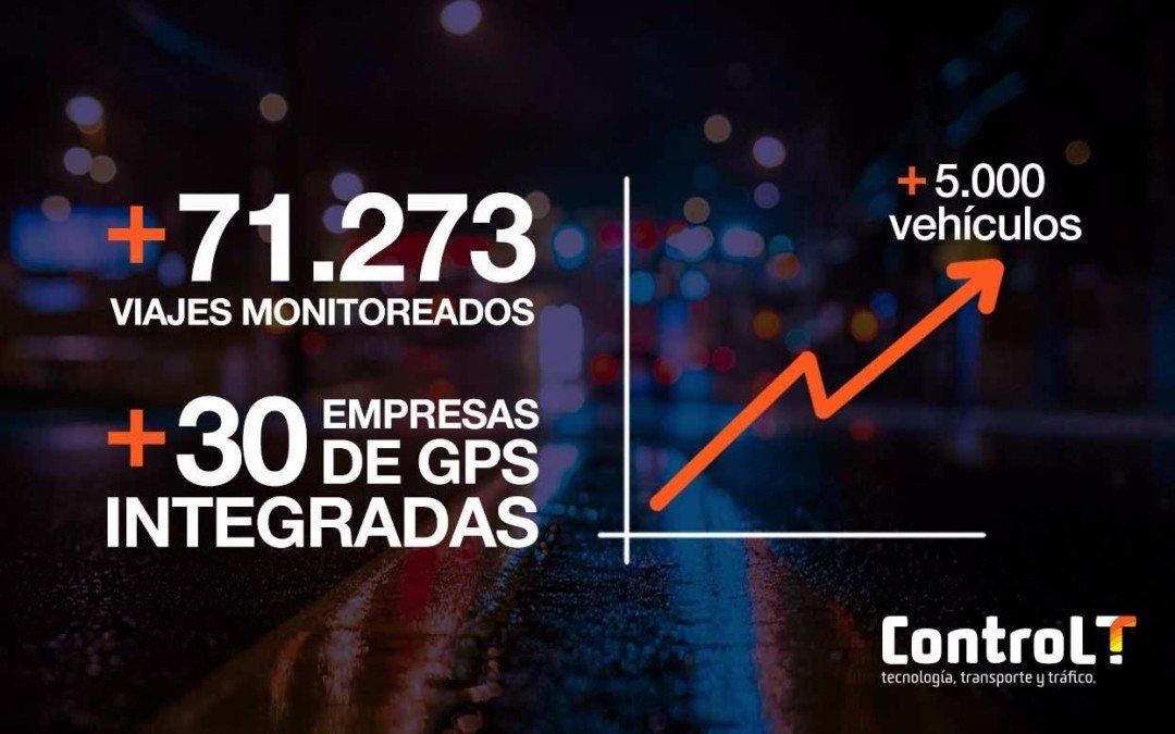 Más empresas de GPS integradas, más viajes monitoreados
